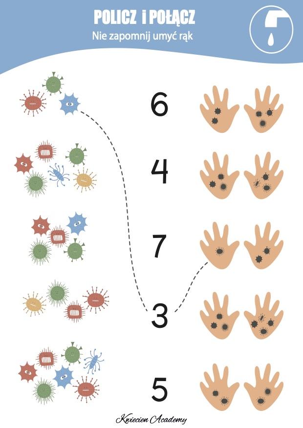 dzień mycia rąk