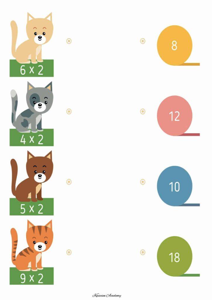 mnożenie koty